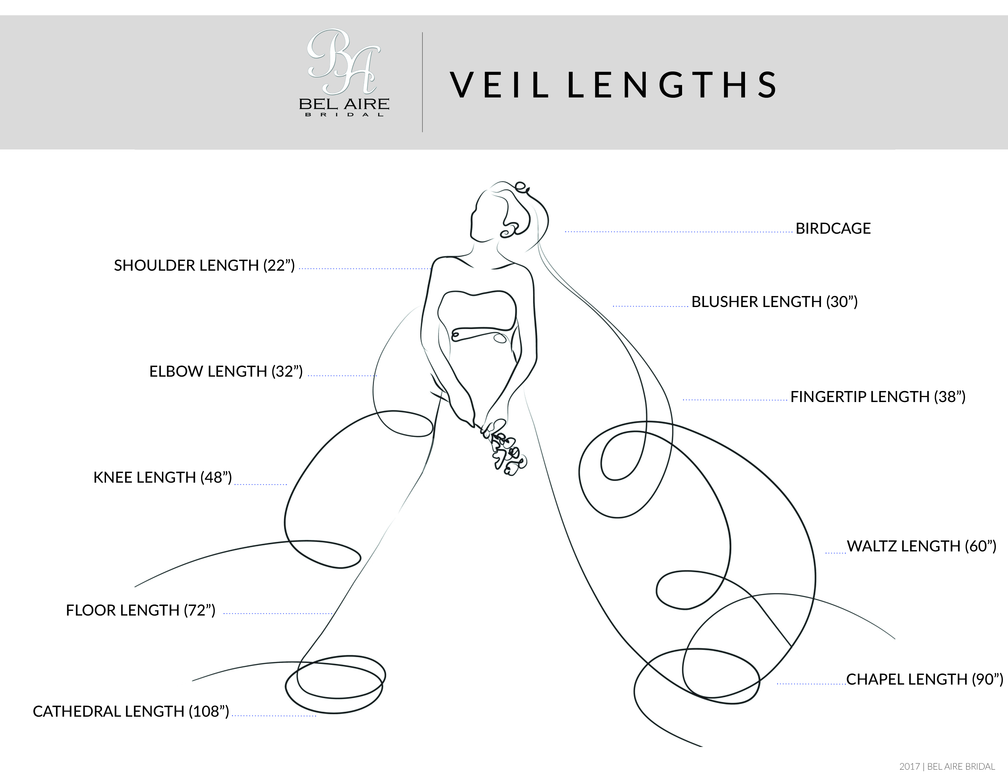 ba-veil-lengths-2017